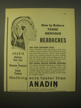 1965 Anadin Tablets Ad - How to relieve tense nervous headaches - $14.99