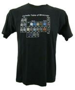 Mojang Jinx Periodic Table of Minecraft Tee-Shirt Crew Neck Size Large B... - $14.36