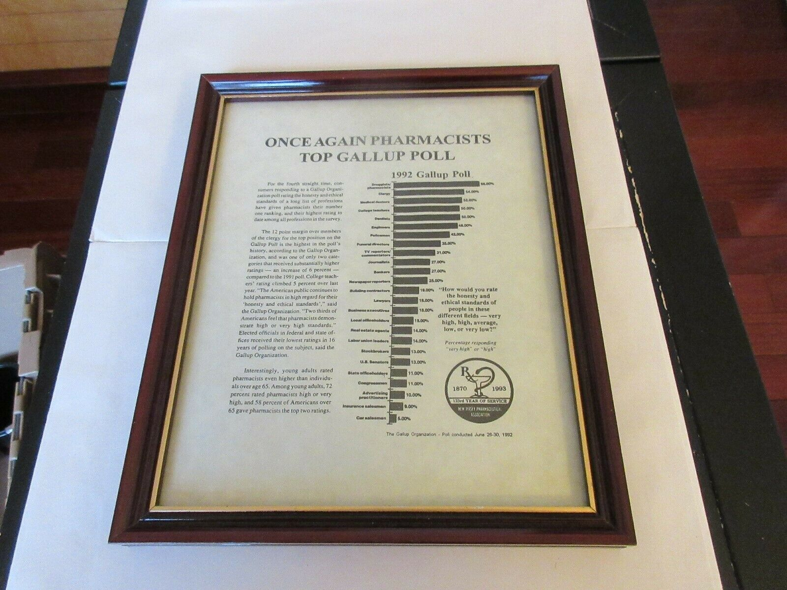 "Once Again PHarmacists Top Gallup Pole , Plaque , 9"" x 11"" , Rx , Pharmacy ,1992"