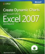 Create Dynamic Charts Microsoft Office Excel 2007 and Beyond & CD New in... - $11.39