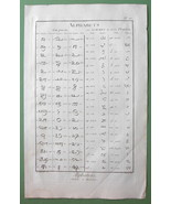 ALPHABETS Grandan or Ancient Persian - 1763 Diderot Folio  Copperplate P... - $29.70