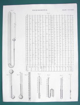 THERMOMETERS Various Types Air Alcohol Scales - c. 1840 Fine Quality Print - $16.20