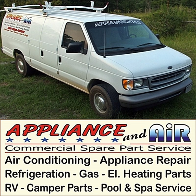 START-UP Problems with Portable Generator and Rooftop A/C Air on RV Camper, Boat