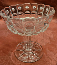 Vintage Standing Candy Dish Compote Open Stemmed Starburst Pattern image 2