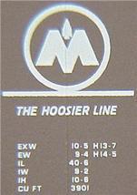Micro Trains 20536 Monon 40' Boxcar 778 - $20.25