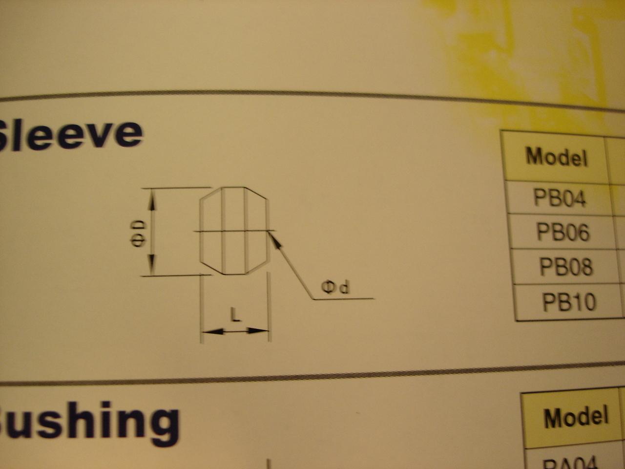 M6 Compression Sleeve PB06