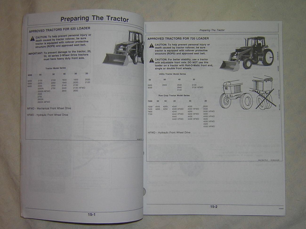 John Deere 620, 720 and 725 Loaders Operator  Manual