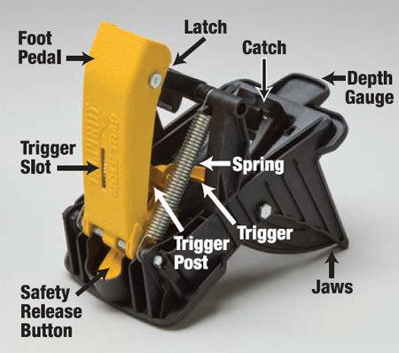 Talpirid Mole Trap Heavy Duty Easy To Use Talpirid Mole Trap 1,2 or 4 Mole Traps