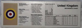 1984 - 1987 Axis & Allies Board Game Pieces - Reference Chart United Kingdom - $9.79
