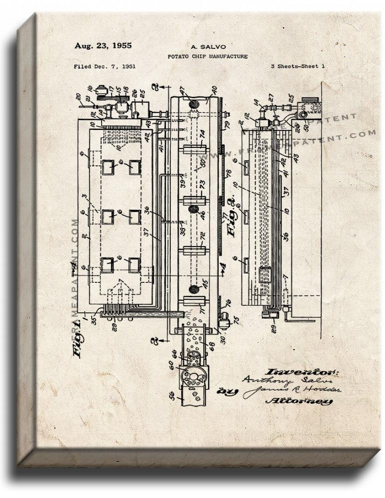Primary image for Potato Chip Manufacture Patent Print Old Look on Canvas