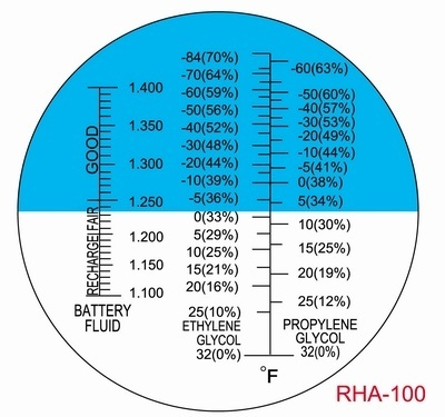ATC Glycol Antifreeze Battery Refractometer deg F & C