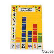 Bar Graph Pocket Chart - $23.24