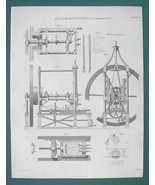 SHIP BUILDING Block Machinery at Portsmouth - 1820 ABRAHAM REES Print - $9.57