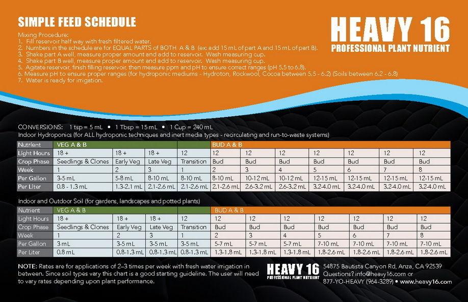 Heavy 16 Grade Nutrient Kit Soil Simple Feed Starter