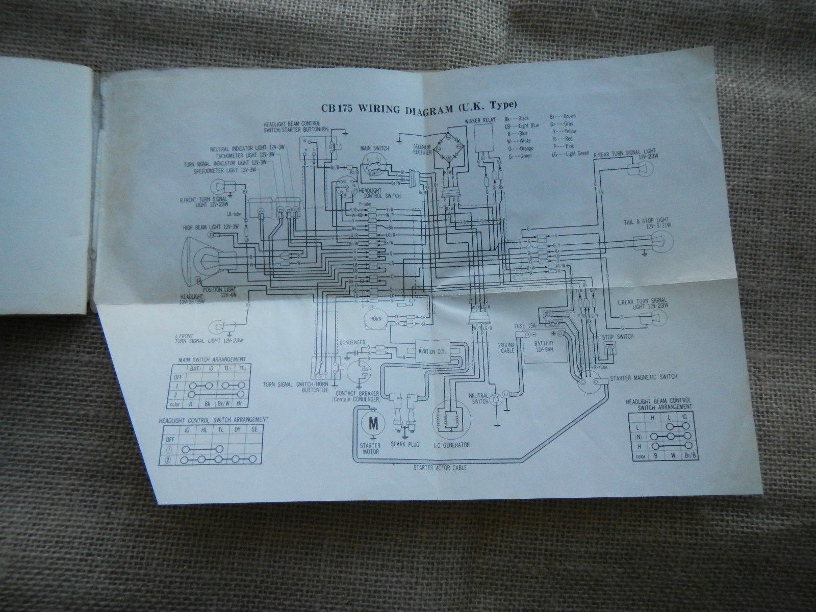 Cb 175 Wiring Diagram - Smart Wiring Diagrams •