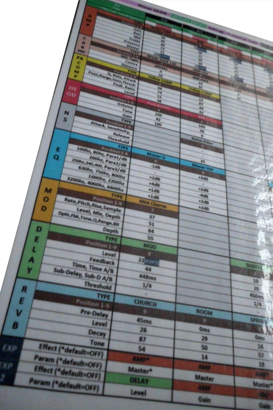 Mooer GE200 Presets Guide & Settings Log + and 50 similar items