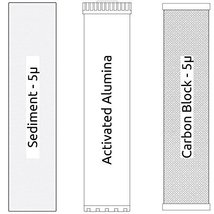 20-inch Big Blue 3 Stage Filter Kit with Sediment, Activated Alumina, an... - $275.00