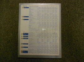 1992 1996 MITSUBISHI TRUCK Service Reoair Shop Manual VOLUME 2 FACTORY OEM 92 96 image 12