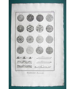 1763 DIDEROT PRINT - Button Maker Various Types of Button Silk Covered G... - $18.36