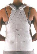 Corflex Thoracolumbar Support Brace-4XL - White - $104.99