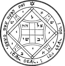 The Fourth Pentacle of Venus ring - $22.22
