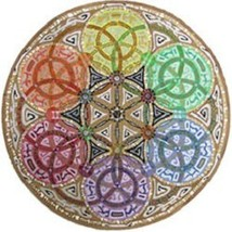 CELTIC TURN AROUND  MY SITUATION SPELL 3 POTENT FREE ONE QUESTION READING - $15.99