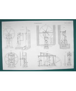STEAM ENGINE Non COndensing Plans Elevations - c. 1835 Fine Quality Print - $22.91