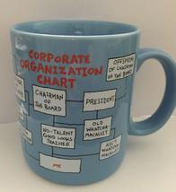 Vintage Humorous Hallmark Corporate Organization Chart Coffee Mug - $9.85