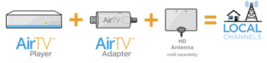 Air TV Player 4K Streaming Media Player With Dual Tuner USB OTA Adapter - $74.24