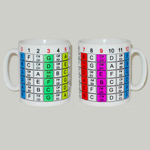 Guitar Neck Notes Chart Mug Can Personalise Handy Guitarist EADGBE Music... - $9.66