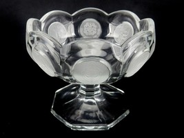 Fostoria Coin Glass Bowl made to Celebrate Avon 91st Anniversary 1886-1977 - $8.77