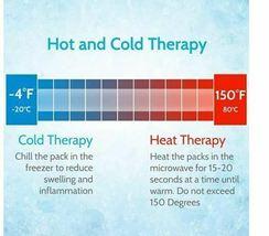 Arctic Flex Shoulder Ice Pack Brace - Cold Reusable Cool Gel Wrap, Hot Therapy image 3