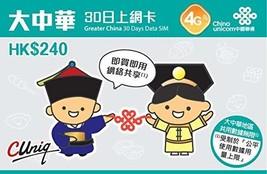 The Greatest China 30-Day Data SIM - $19.31