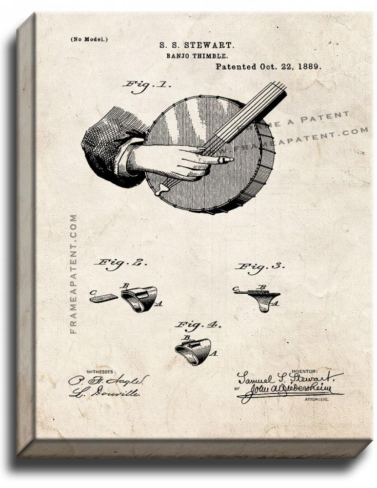 Primary image for Banjo Thimble Patent Print Old Look on Canvas