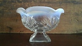 Jefferson Glass Beaded Fans French Opalescent Square Whimsey Bowl 1904 L... - $39.99