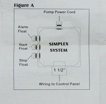 SJE Rhombus Junction Box 1008549 Connectors Included 1.5 HUB RCC8 image 9