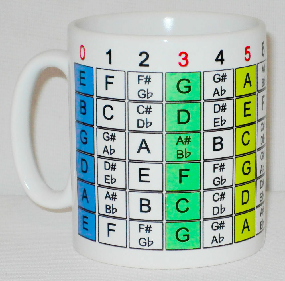 Guitar Neck Notes Chart Mug Can Personalise Handy Guitarist EADGBE Music Gift