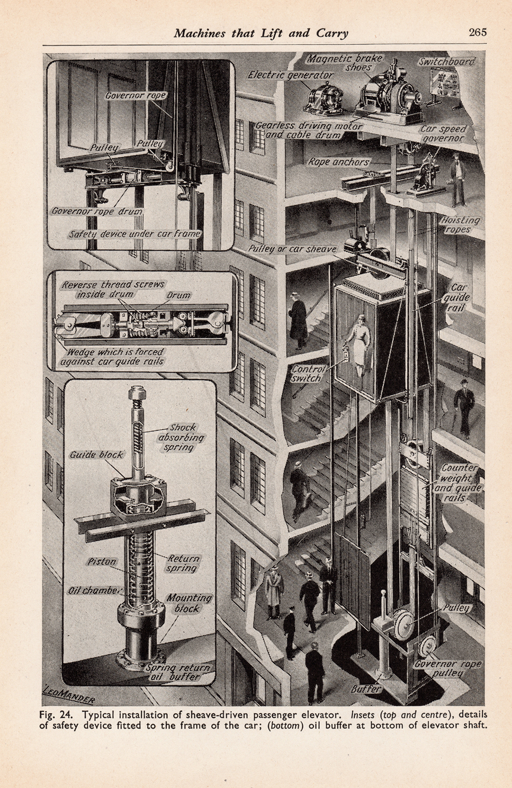 Elevator Shaft Diagram Print Machines Machinery Gears Steampunk 1943 Wall Art
