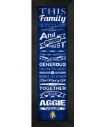 "North Carolina A&T State University ""Aggies"" - 24 x 8 Family Cheer Frame... - $39.95"