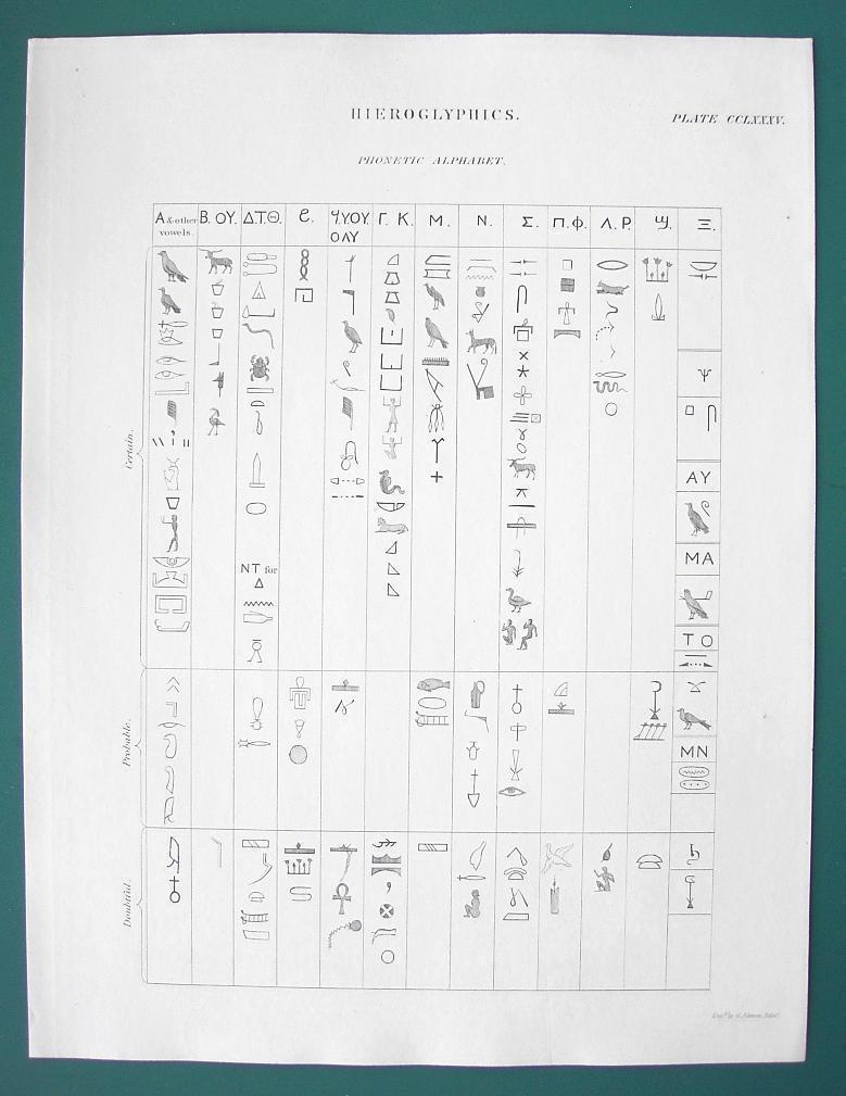 HIEROGLYPHS ALphabets Actions - c. 1835 (2) Two Fine Quality Prints