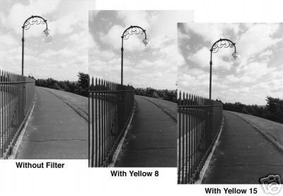 Primary image for TIFFEN P series YELLOW #8 for Black + White FILTER - BRAND N