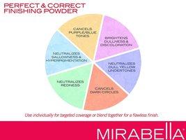 Mirabella Perfect + Correct Finishing Powder image 2