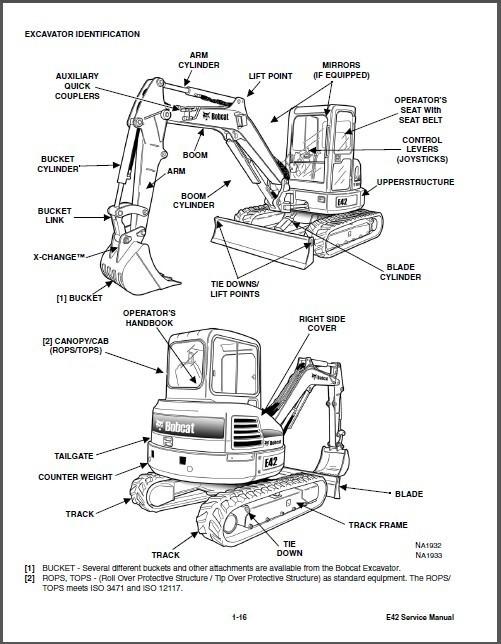 Bobcat E42 Compact Excavator Service Repair And 50 Similar Items