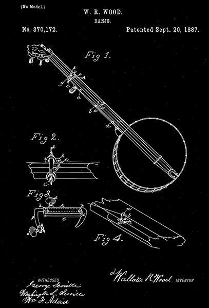 Primary image for 1887 - Banjo - W. R. Wood - Patent Art Poster