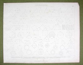 MATHEMATICS Geometrical Shapes Formulas - 1870s Print Engraving - $10.79