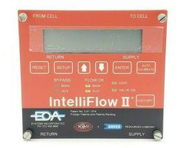 NEW EOA INTELLIFLOW II LID 504561 image 5