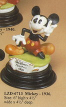 DISNEY Laurenz Capodimonte MICKEY MOUSE 1936 Make OFFER - $378.00