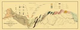 Chesapeake and Ohio Railway, Showing Minerals 1872 - 23 x 60 - $36.58+