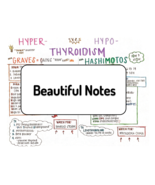 Hypothyroidism versus Hyperthyroidism - Nursing Prep Study Sheets - $1.59