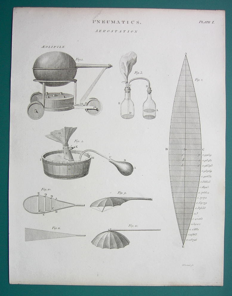 Primary image for PNEUMATICS Balloon Parts Aerojet Engine - 1820 Engraving Print by A. Rees